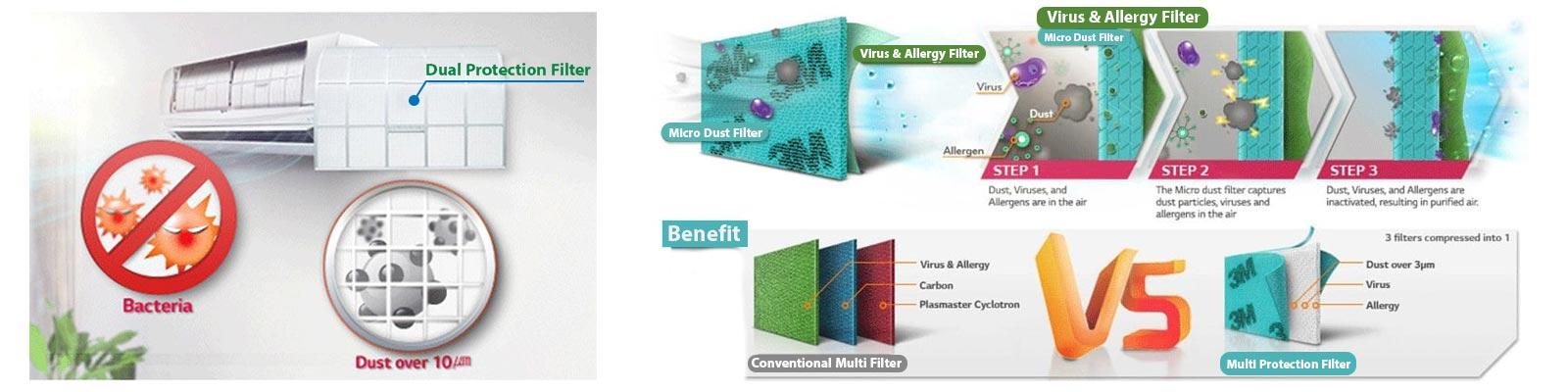 فیلتر 30000 دیسی اینورتر ال جی تمیز کنندگی آسان و سریع کولر گازی 30 هزار نکست پلاس