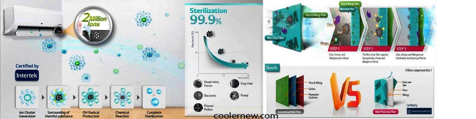 فیلتر تصفیه هوای کولر گازی نکست پلاس ال جی دیسی اینورتر 24000
