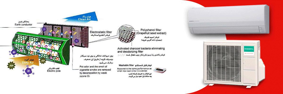 فیلتر و اینورتر کولر گازی 12000 اجنرال